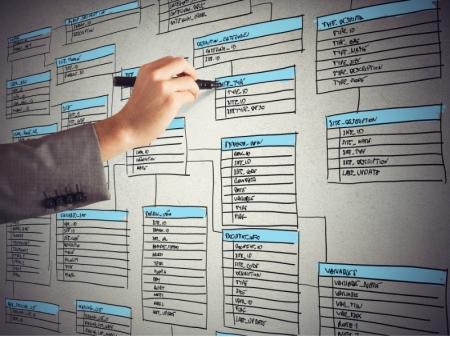 板書されたデータベースの設計図
