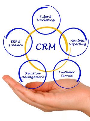 掌の上にCRMの概念図